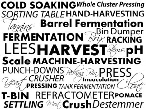 Common Harvest Terms